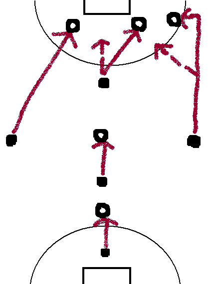 Futsal pitch - attacking ideal (right)